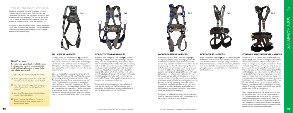 Full-Body-Harness-Smaples5